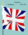 Rég de Steiner 1782.png
