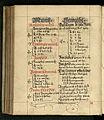 Rechenbuch Reinhard 197.jpg