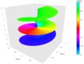 RiemannS-Imag-Lambert.png