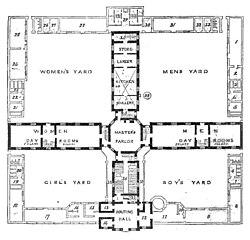 Panopticon Wikipedia