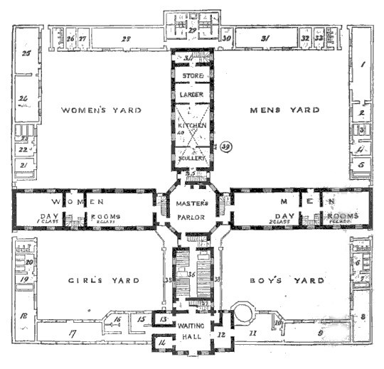 Sampson Kempthorne workhouse design for 300 paupers, plan view