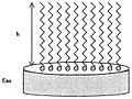 Schéma d'une monocouche hydrophobe.jpg