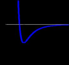Calculate binding energy of uranium 235 dating 7