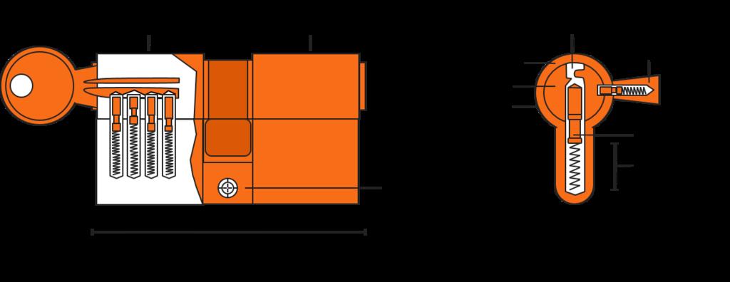 Schliesszylinder Funktion und Bauweise