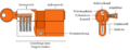 Schliesszylinder Funktion und Bauweise.png