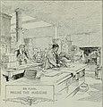 Scribner's magazine (1887) (14781716552).jpg