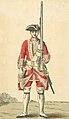 Soldier of 31st regiment 1742.jpg
