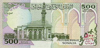 currency of Somalia