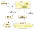 Structure schema.png