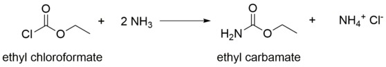 Synthesis of ethyl carbamate.tif