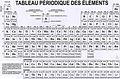 Tableau périodique des éléments.jpg