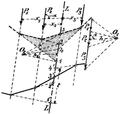 Teknisk Elasticitetslære - Pl4-fig30.png