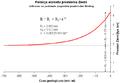 Teoria ekspandującej Ziemi-wykres.png