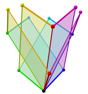 Tree of weak orderings in concertina cube 580.png