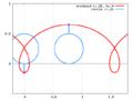 Trochoid h=0.4.png