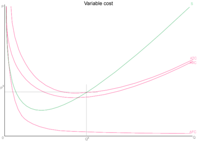 VariableCost2.png