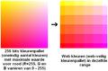 Webveiligekleuren het effect daarvan op R is 255.PNG