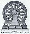 Wechselstrommaschine von Ganz u Co.jpg