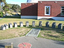 Wellington-NZ-Sundial of Human Involvement-wide.jpg