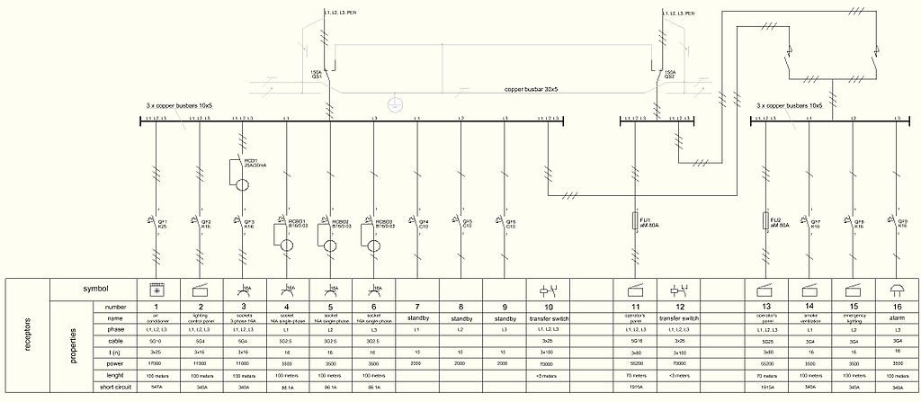 Distribution Box Wiring Diagram Mcb Wiring Connection Diagram ...: generator control panel wiring diagram at translatoare.com