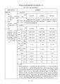 興達發電廠運轉期間環境監測工作 106 年第 4 季監測成果摘要.pdf