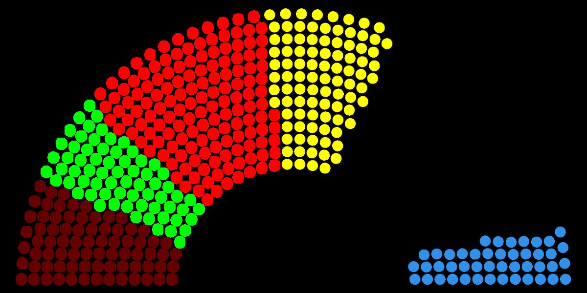 Parlament Sitze