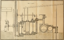 Oliver evans wikipedia republished wiki 2 an evans high pressure steam engine 1805 ccuart Images