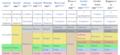 7 Kingdoms Evolution.png