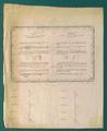 AGAD (2) Kupon Pożyczki, Pudło 663 s. 22.png