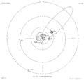 ARAGO Francois Astronomie Populaire T2 djvu 0291 Fig184.png