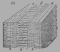 A Treatise on Geology, figure 88.png