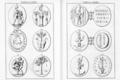 Abraxas seu Apistopistus - Talisman pg.070.png