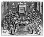 The anatomical theatre at Leiden University in the early 17th century