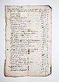 Archivio Pietro Pensa - Esino, D Elenchi e censimenti, 022.jpg