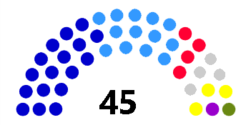 Assembly of Kosovo and Metohija seats 2016.png