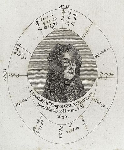 Birth Natal Chart: Astrological birth chart; Charles II King of Great Britain ,Chart