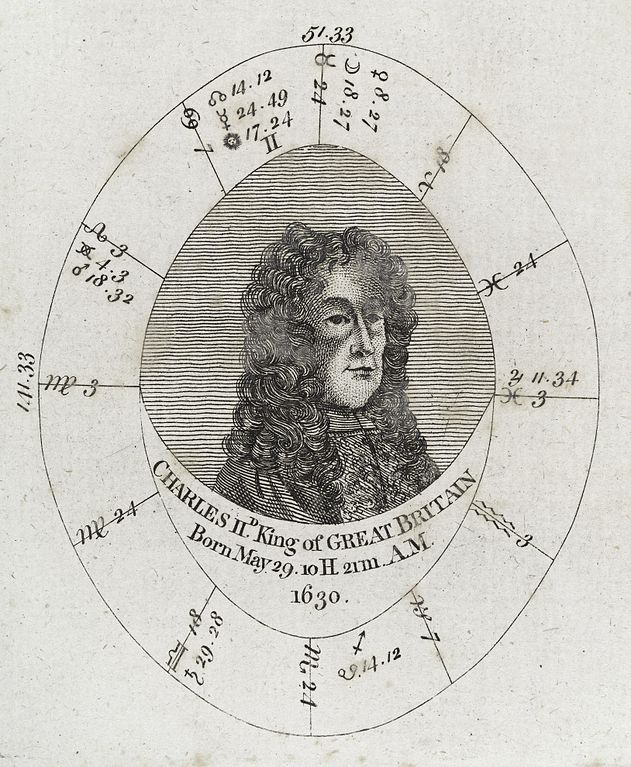 Natal Birth Chart: Astrological birth chart; Charles II King of Great Britain ,Chart