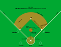 Baseball diamond zh-t.png