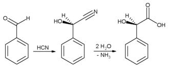 Benzaldehyde - mandelic acid synthesis