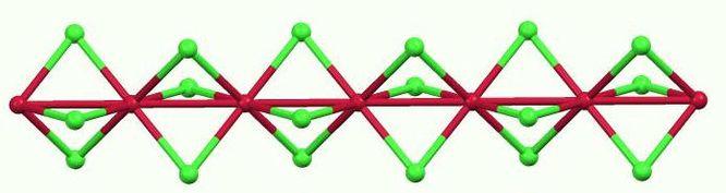 Ruthenium(III) chloride - Wikiwand