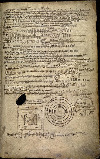 Ogham - Fol. 170r of the Book of Ballymote (1390), the Auraicept na n-Éces explaining the ogham script