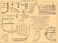 Brockhaus and Efron Encyclopedic Dictionary b62 940-0.jpg