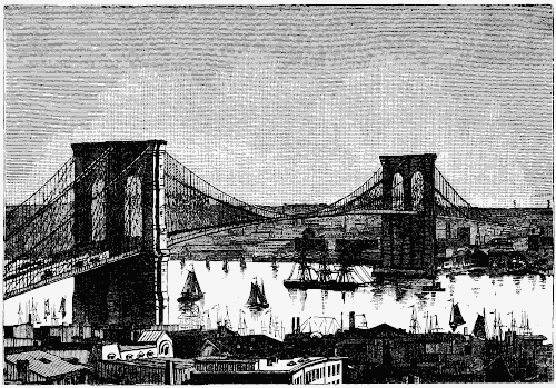 Brooklyn-bridge-1890