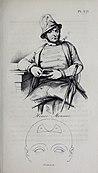 Caractères phrénologiques et physiognomoniques des contemporains les plus célèbres, selon les systèmes de Gall, Spurzheim, Lavater, etc. (1837) (14598140989).jpg
