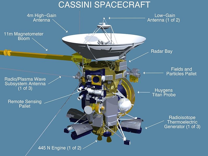 Tiedosto:Cassini spacecraft.jpg