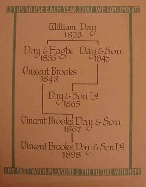 Vincent Brooks, Day & Son - Taken from the 1923 Centenary Programme; a diagram showing the firm's history.