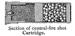 A 1908 Depiction Of Shotgun Shell Showing Primitive Felt Wad To Separate The Powder Left And Shot Right