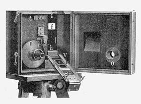 Estrutura por dentro do Cinematógrafo dos irmãos Lumière.