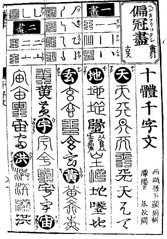 Thousand Character Classic - Thousand Character Classic used as style dictionary : each character is given in different styles in each column Japanese book of 1756