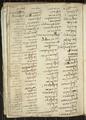 Codex trivulzianus Image 109.png
